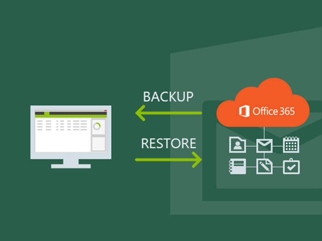 CodeTwo Backup for Office 365