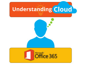 Understanding Cloud - Microsoft Office 365