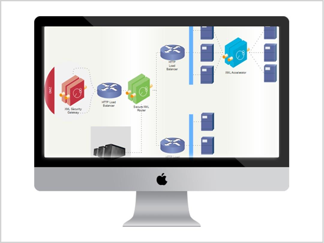 Most Popular Network Diagram Software